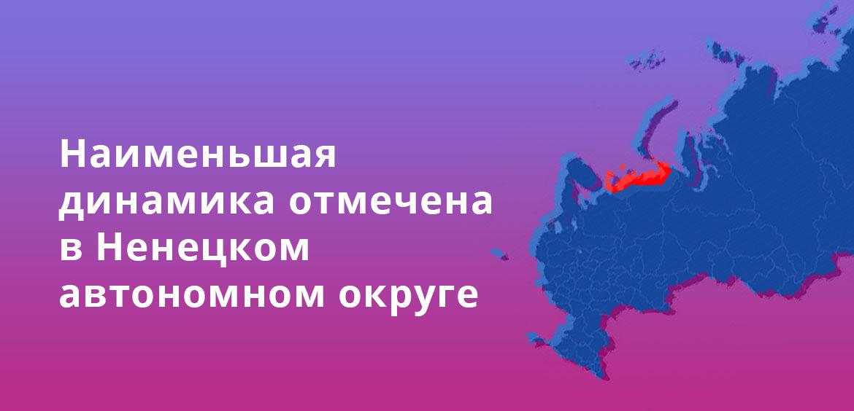 Наименьшая динамика отмечена в Ненецком автономном округе
