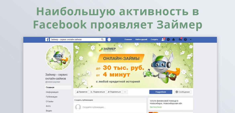 Наибольшую активность в Facebook проявляет Займер