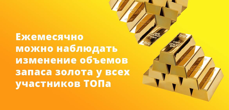 Ежемесячно можно наблюдать изменение объемов запаса золота у всех участников ТОПа