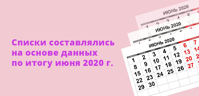 Списки составлялись на основе данных по итогу июня 2020 года