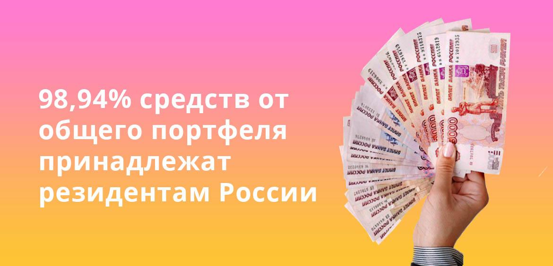 98,94% средств от общего портфеля принадлежат резидентам России