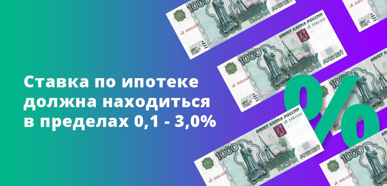 Ставка по ипотеке должна находиться в пределах 0,1 - 0,3%