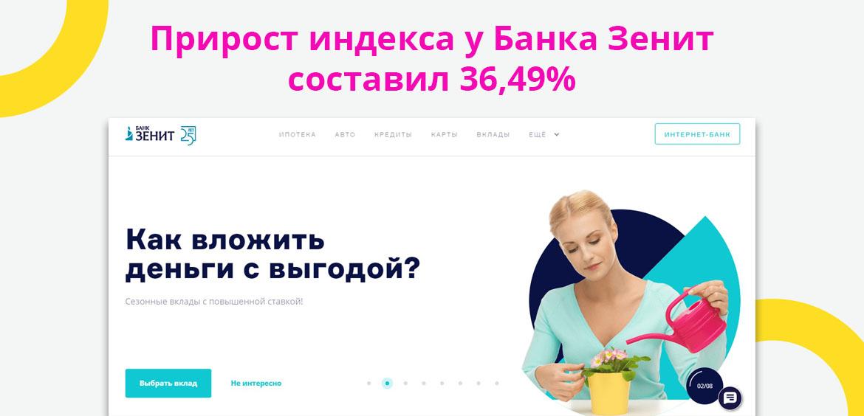 Прирост индекса у Банка Зенит составил 36,49%