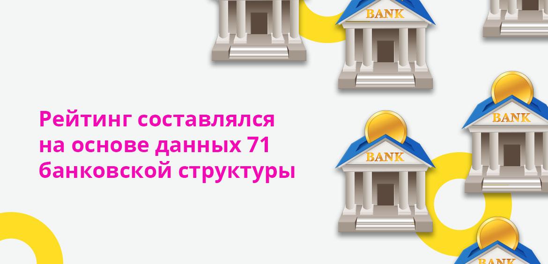 Рейтинг составлялся на основе данных 71 банковской структуры