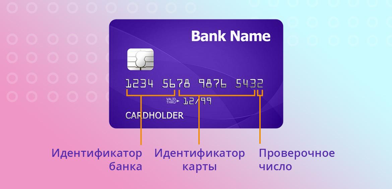 Номер карты содержит в себе идентификатор банка, идентификатор карты и проверочное число