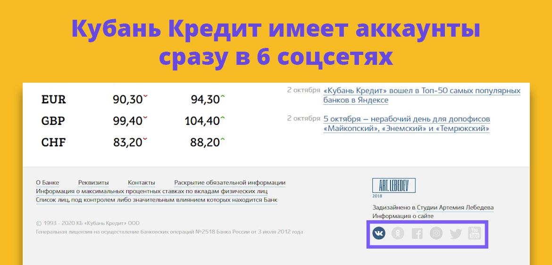 Кубань Кредит имеет аккаунты сразу в 6 соцсетях