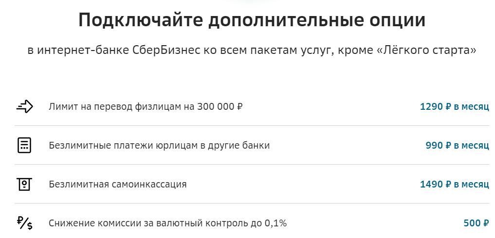 Дополнительные опции по РКО Сбербанка