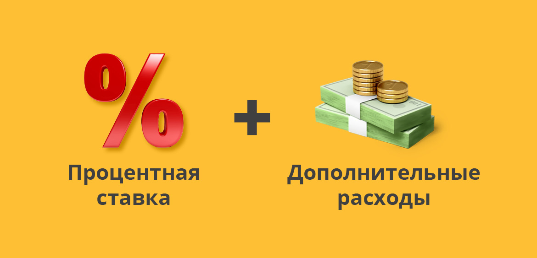 Процентная ставка и дополнительные расходы - основные траты клиента