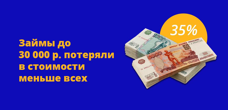 Займы до 30 000 рублей потеряли в стоимости меньше всех