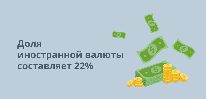 Доля иностранной валюты составляет 22%