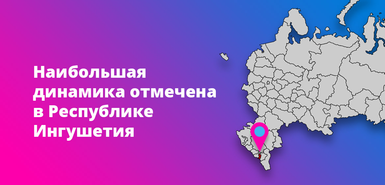 Наибольшая динамика отмечена в Республика Ингушетия