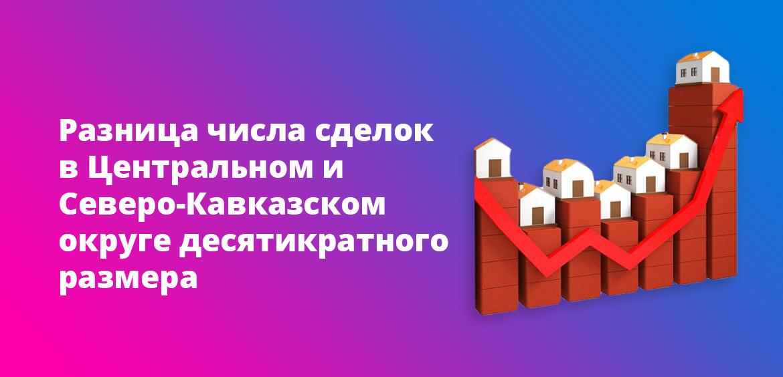 Разница числа сделок в Центральном и Северо-Кавказском округе десятикратного размера