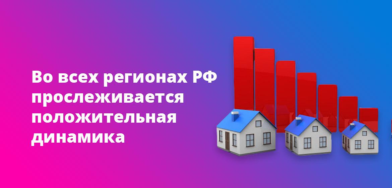 Во всех регионах РФ прослеживается положительная динамика