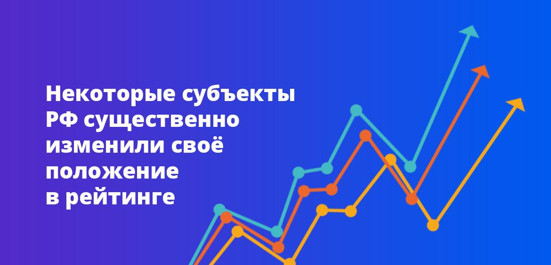Некоторые субъекты РФ существенно изменили свое положение в рейтинге