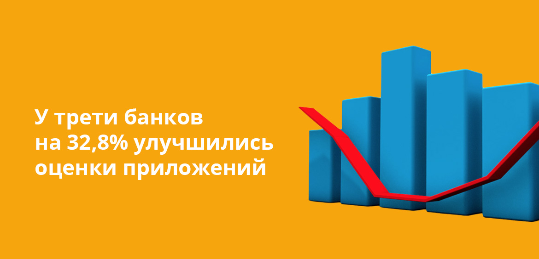 У трети банков на 32,8% улучшились оценки приложений