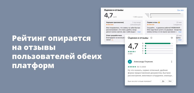 Рейтинг опирается на отзывы пользователей обеих платформ
