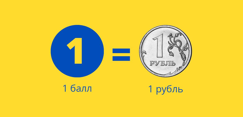1 балл бонуса равен 1 рублю, миле или баллу