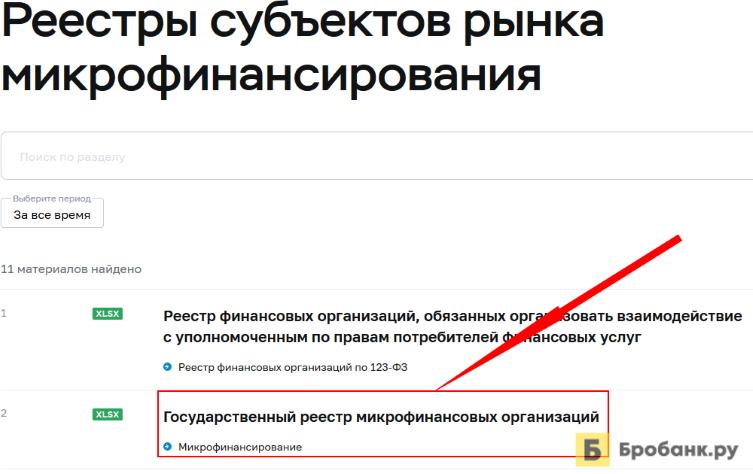 Проверить МФО в реестре ЦБ РФ в 2021 году - шаг 4