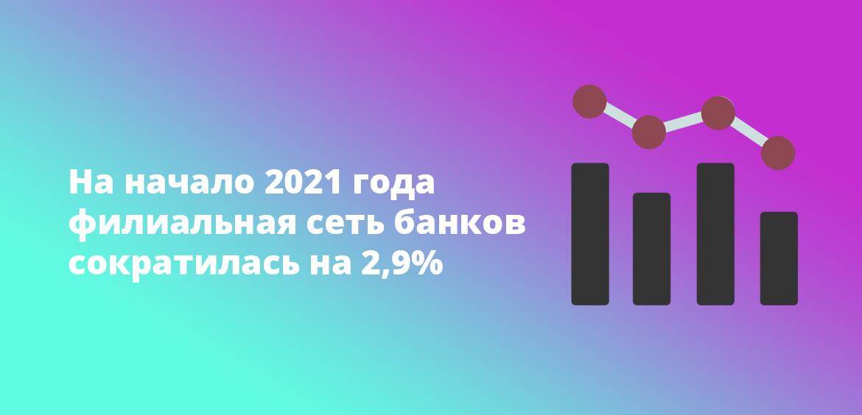 На начало 2021 года филиальная сеть банков сократилась на 2,9%