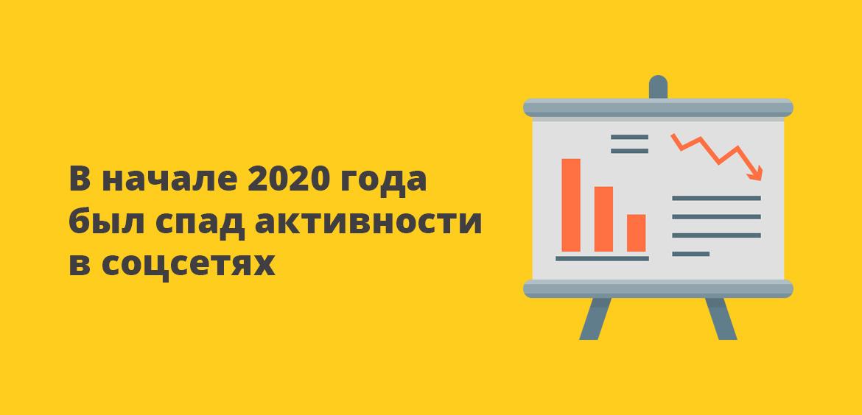В начале 2020 года был спад активности в соцсетях