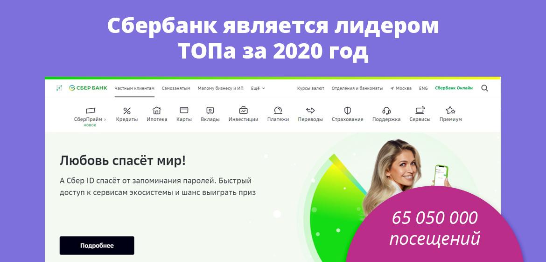 Сбербанк является лидером ТОПа за 2020 год