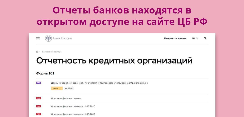 Отчеты банков находятся в открытом доступе на сайте ЦБ РФ