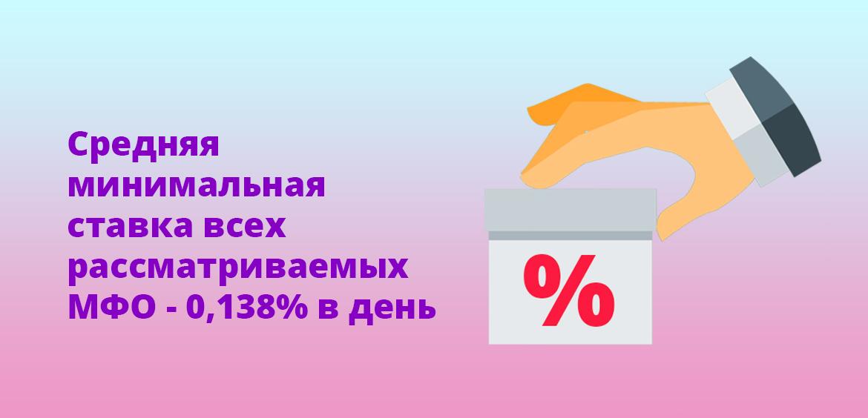 Средняя минимальная ставка всех рассматриваемых МФО - 0,138% в день