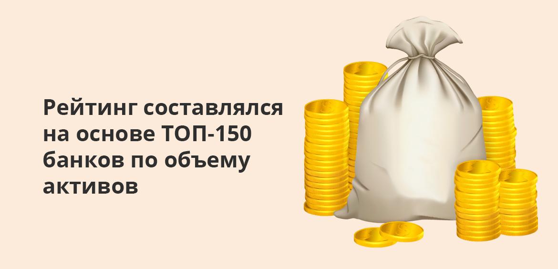 Рейтинг составлялся на основе ТОП-150 банков по объему активов