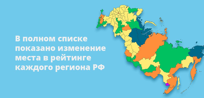 В полном списке показано изменение места в рейтинге каждого региона РФ