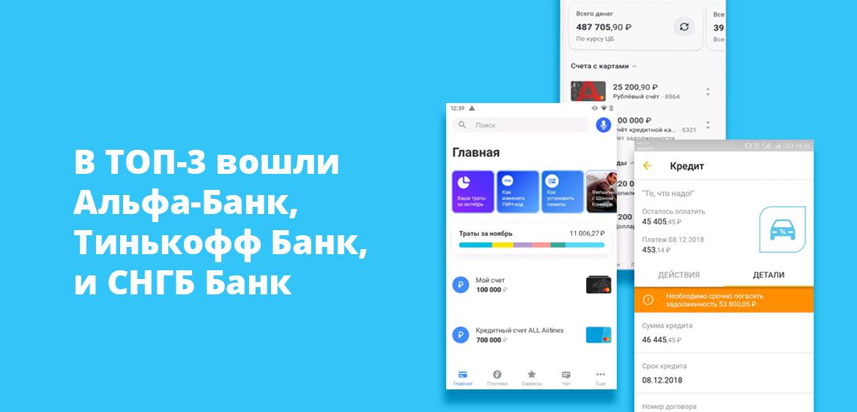 В ТОП-3 вошли Альфа-Банк, Тинькофф Банк и СНГБ Банк