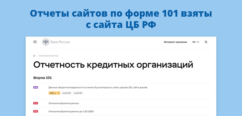 Отчеты сайтов по форме 101 взяты с сайта ЦБ РФ
