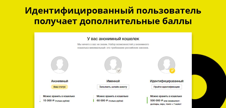 Активация кредитной карты проводится на сайте Юмани