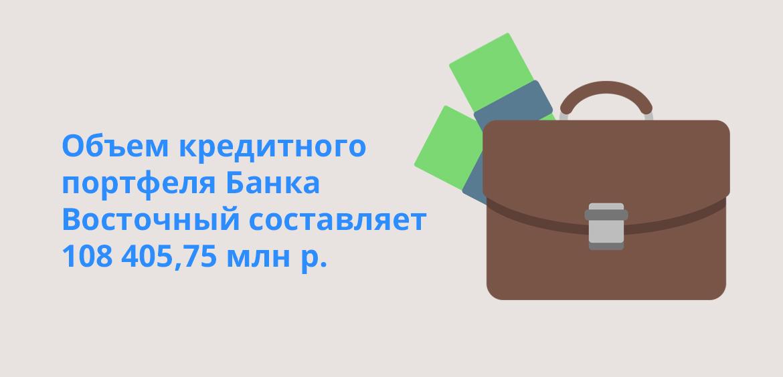 Объем кредитного портфеля Банка Восточный составляет 108 405,75 млн рублей