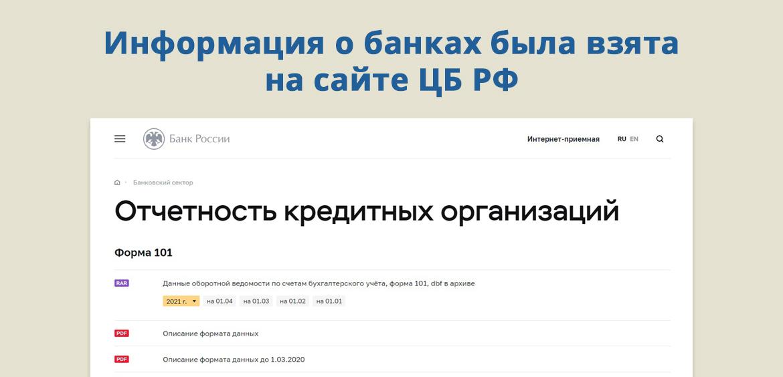 Информация о банках была взята на сайте ЦБ РФ