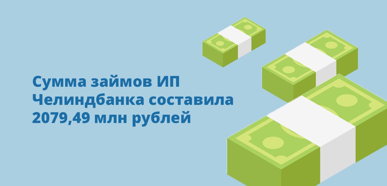 Сумма займов ИП Челиндбанка составила 2079,49 млн рублей
