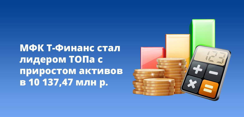 МФК Т-Финанс стал лидером ТОПа с приростом активов в 10 137,47 млн рублей