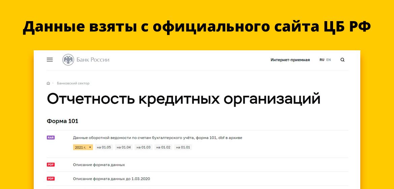 Данные взяты с официального сайта ЦБ РФ