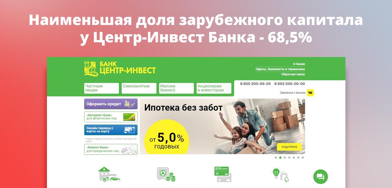 Наименьшая доля зарубежного капитала у Центр-Инвест банка - 68,5%