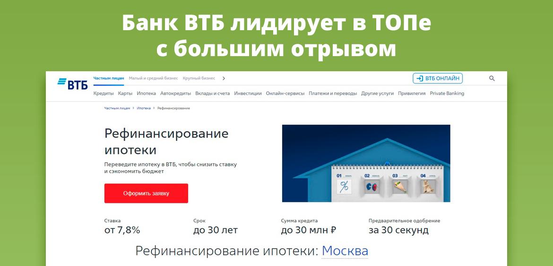 Банк ВТБ лидирует в ТОПе с большим отрывом