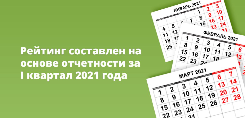 Рейтинг составлен на основе отчетности за I квартал 2021 года