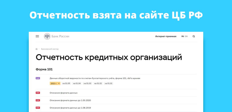 Отчетность взята на сайте ЦБ РФ