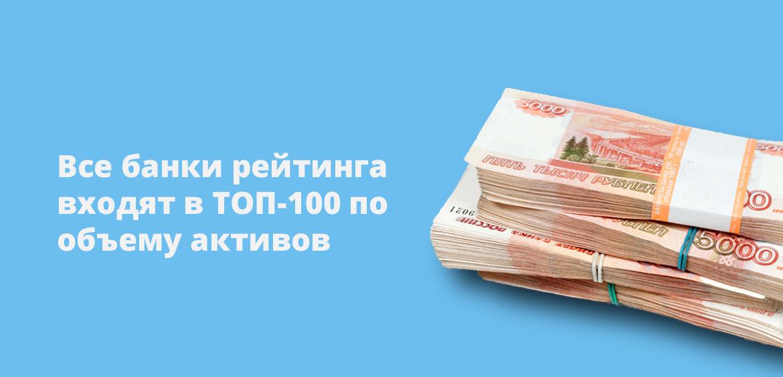 Все банки рейтинга входят в ТОП-100 по объему активов