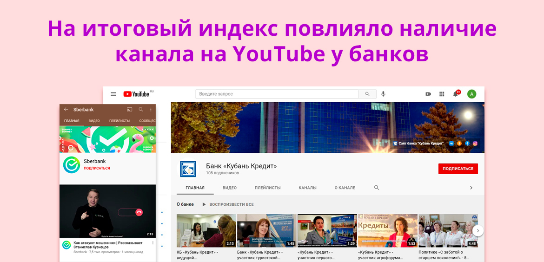 На итоговый индекс повлияло наличие канала на YouTube у банков