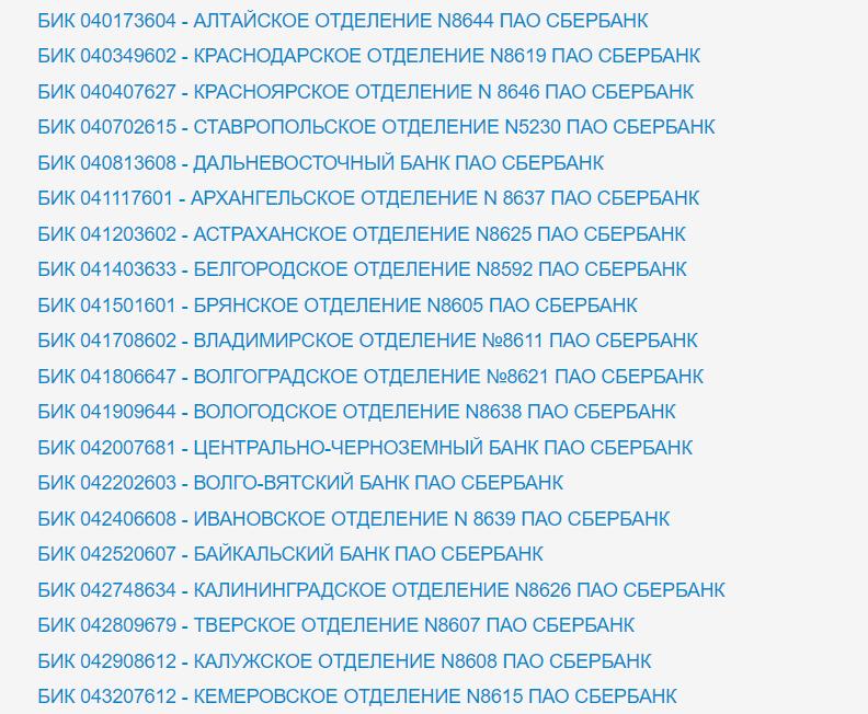 Банковский идентификационный код