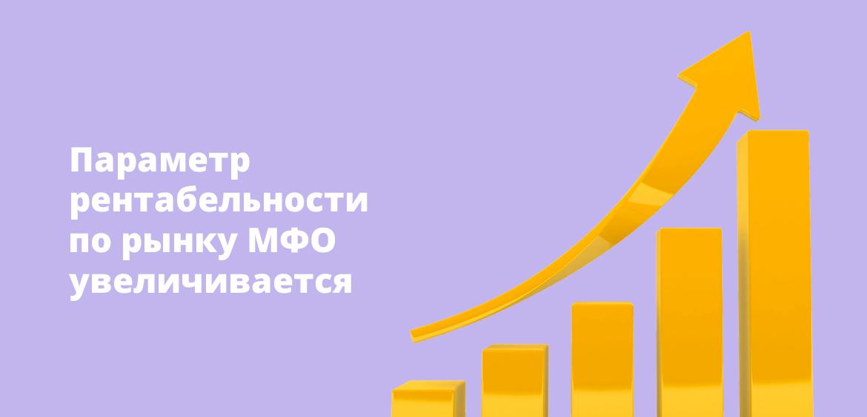 Параметр рентабельности по рынку МФО увеличивается