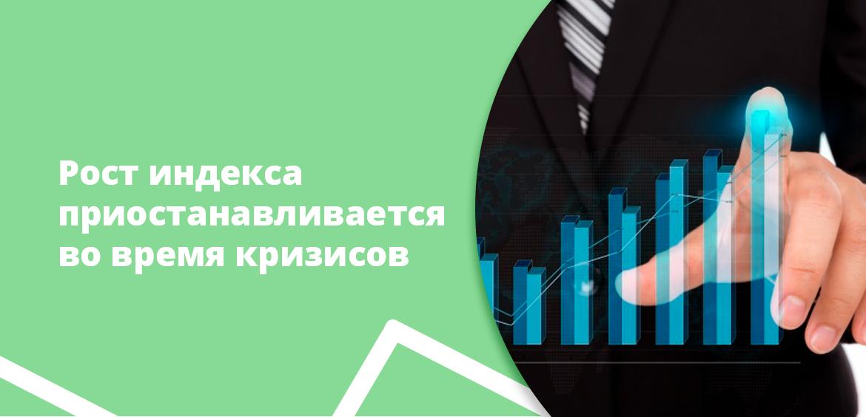 Рост индекса приостанавливается во время кризисов